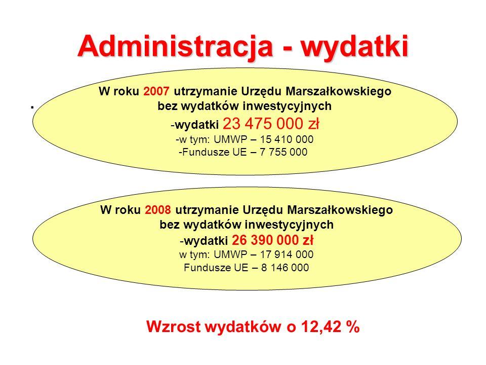 Administracja - wydatki.