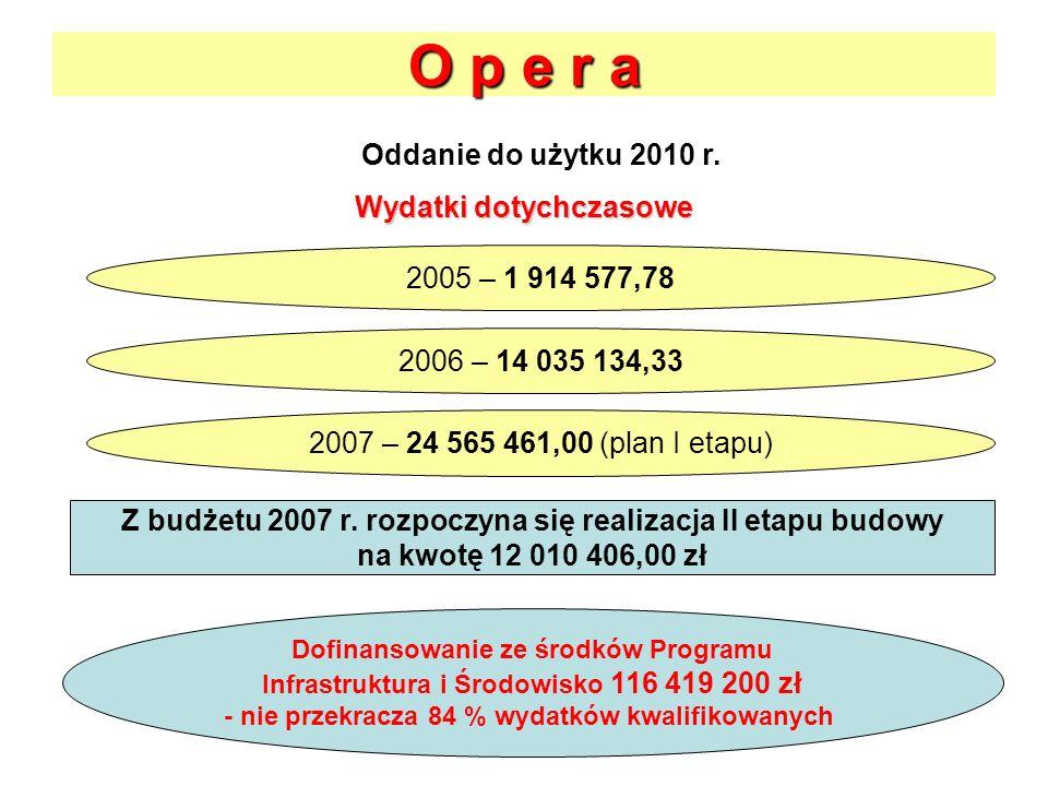 O p e r a Wydatki dotychczasowe 2005 – 1 914 577,78 2006 – 14 035 134,33 2007 – 24 565 461,00 (plan I etapu) Z budżetu 2007 r.