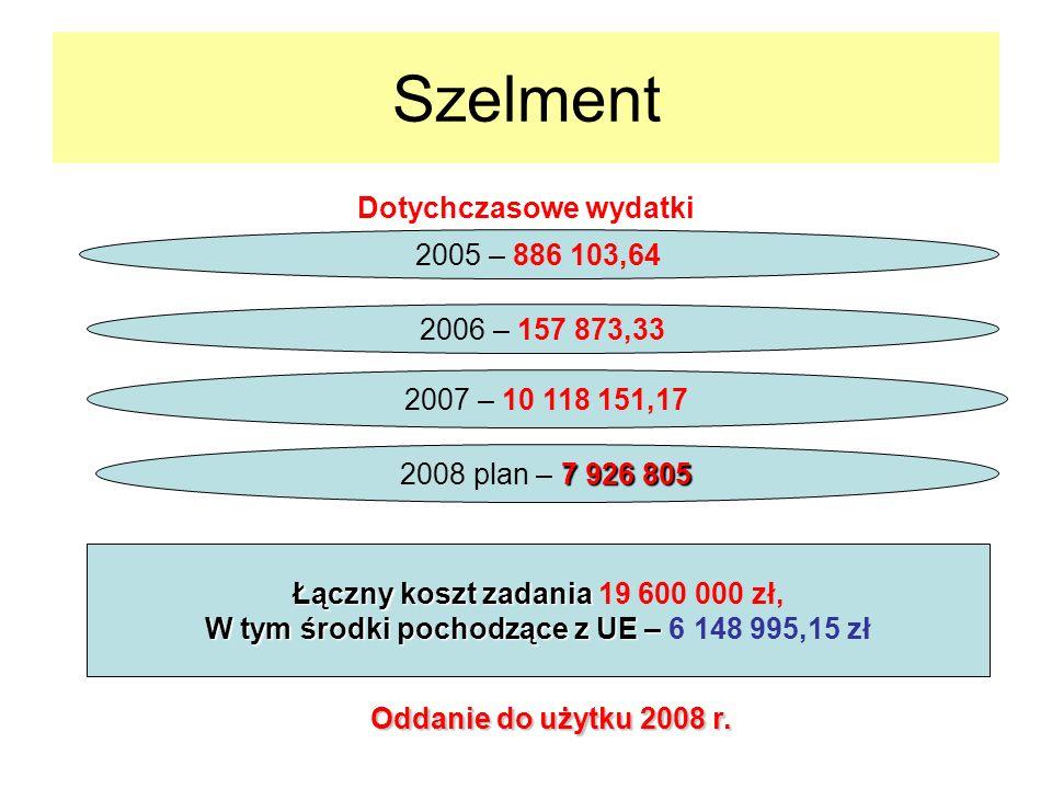 Szelment Dotychczasowe wydatki 2005 – 886 103,64 2006 – 157 873,33 2007 – 10 118 151,17 7 926 805 2008 plan – 7 926 805 Łączny koszt zadania Łączny koszt zadania 19 600 000 zł, W tym środki pochodzące z UE – W tym środki pochodzące z UE – 6 148 995,15 zł Oddanie do użytku 2008 r.