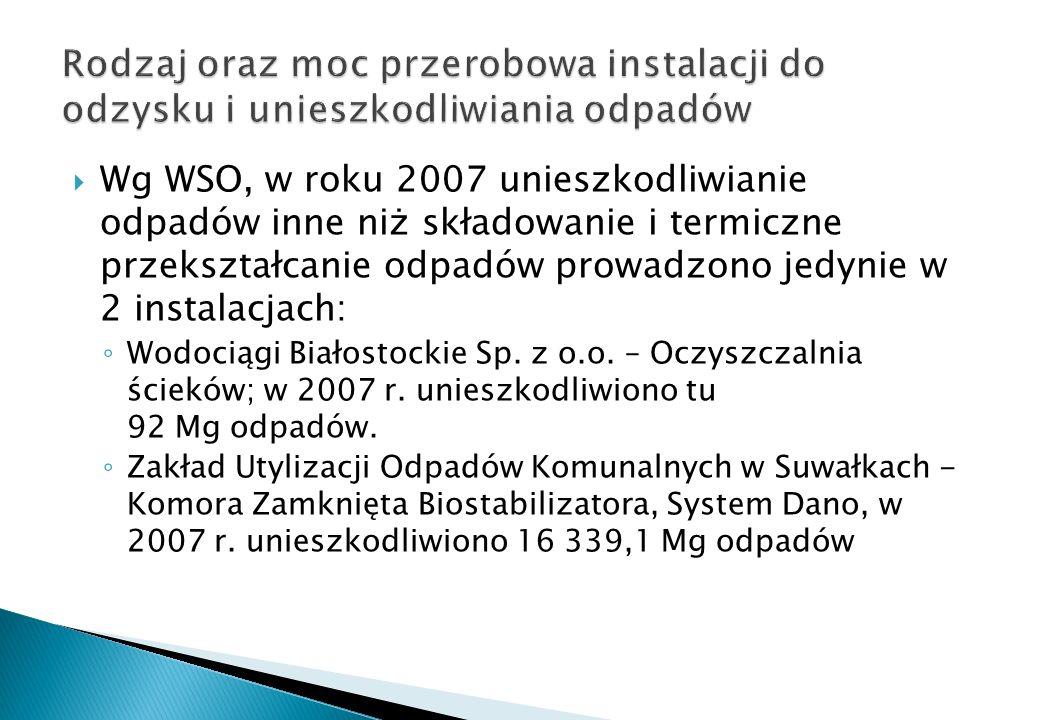 Wg WSO, w roku 2007 unieszkodliwianie odpadów inne niż składowanie i termiczne przekształcanie odpadów prowadzono jedynie w 2 instalacjach: Wodociągi