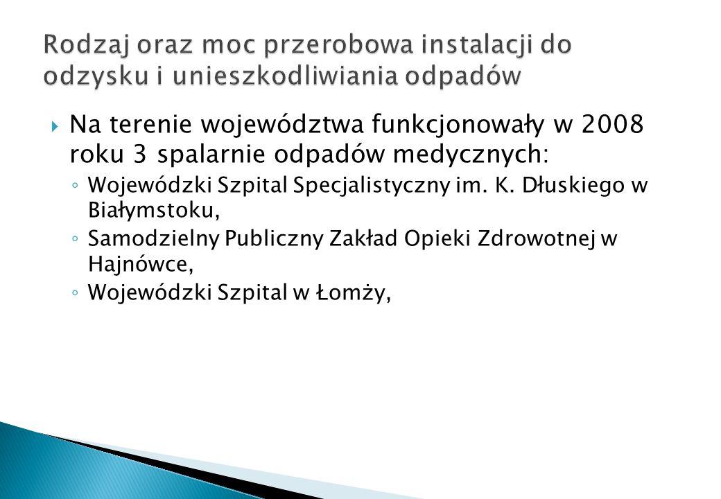 Na terenie województwa funkcjonowały w 2008 roku 3 spalarnie odpadów medycznych: Wojewódzki Szpital Specjalistyczny im. K. Dłuskiego w Białymstoku, Sa