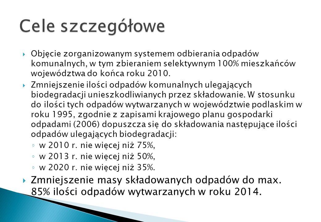 Objęcie zorganizowanym systemem odbierania odpadów komunalnych, w tym zbieraniem selektywnym 100% mieszkańców województwa do końca roku 2010. Zmniejsz