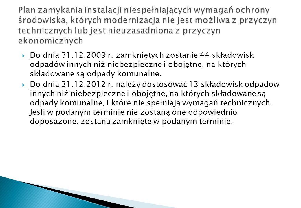 Do dnia 31.12.2009 r. zamkniętych zostanie 44 składowisk odpadów innych niż niebezpieczne i obojętne, na których składowane są odpady komunalne. Do dn
