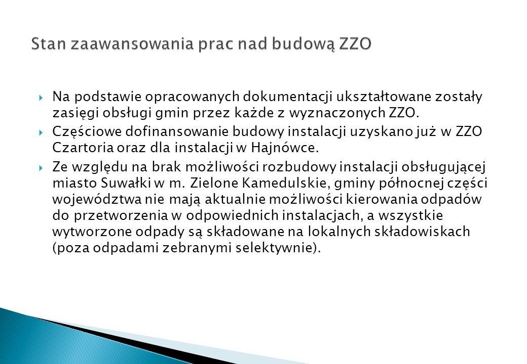 Na podstawie opracowanych dokumentacji ukształtowane zostały zasięgi obsługi gmin przez każde z wyznaczonych ZZO. Częściowe dofinansowanie budowy inst