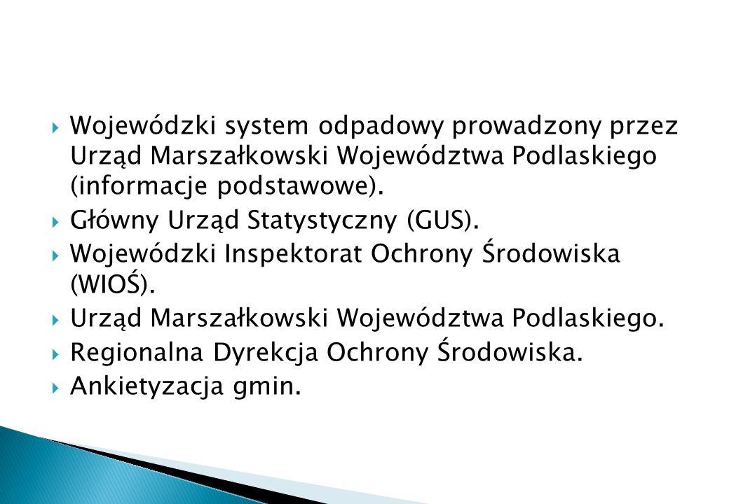 Wojewódzki system odpadowy prowadzony przez Urząd Marszałkowski Województwa Podlaskiego (informacje podstawowe). Główny Urząd Statystyczny (GUS). Woje