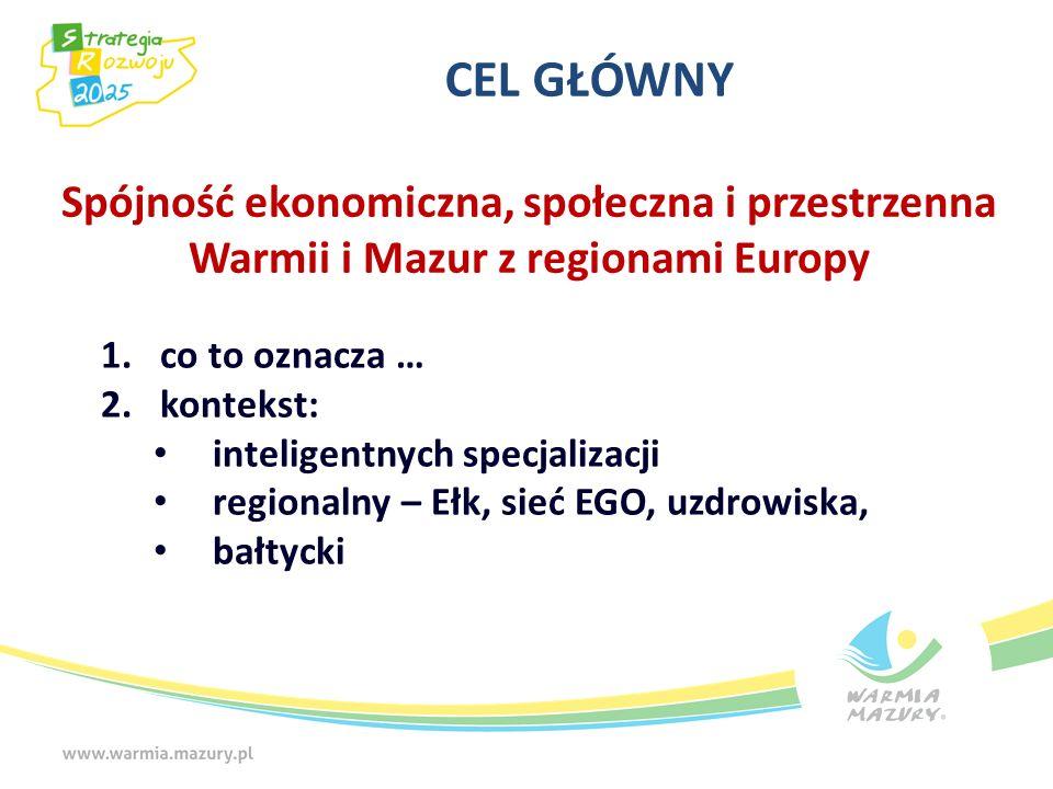 CEL GŁÓWNY Spójność ekonomiczna, społeczna i przestrzenna Warmii i Mazur z regionami Europy 1.co to oznacza … 2.kontekst: inteligentnych specjalizacji