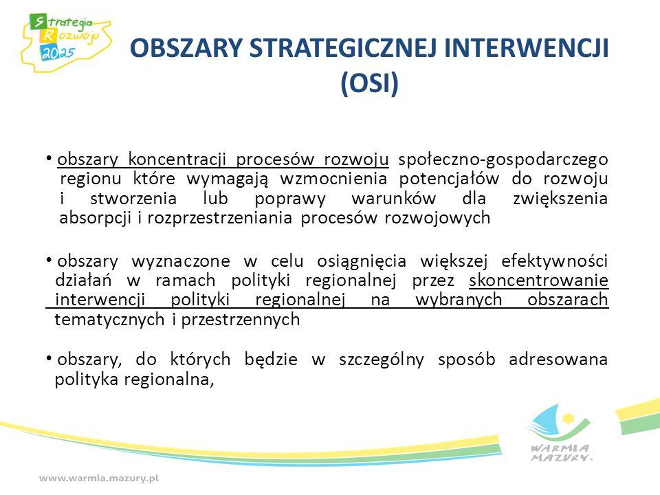 OBSZARY STRATEGICZNEJ INTERWENCJI (OSI) obszary koncentracji procesów rozwoju społeczno-gospodarczego regionu które wymagają wzmocnienia potencjałów d