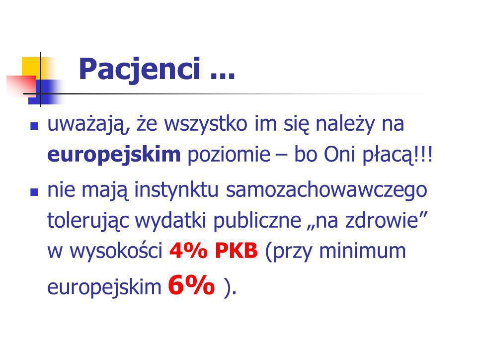 Pacjenci... uważają, że wszystko im się należy na europejskim poziomie – bo Oni płacą!!! nie mają instynktu samozachowawczego tolerując wydatki public