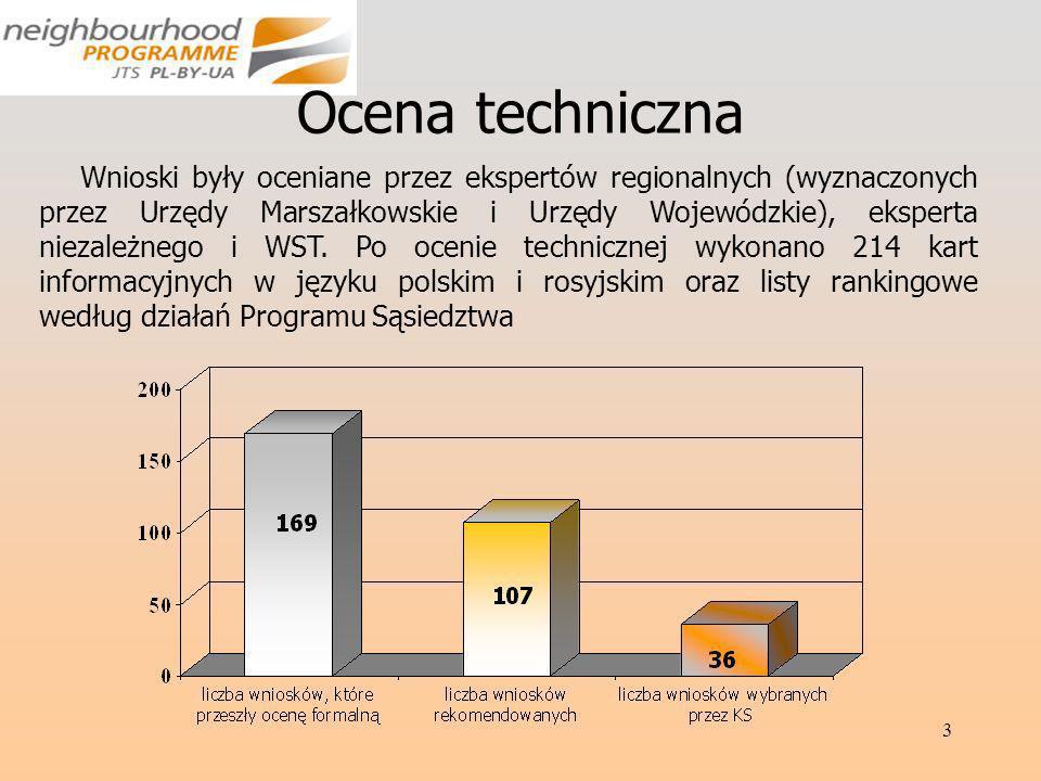 3 Ocena techniczna Wnioski były oceniane przez ekspertów regionalnych (wyznaczonych przez Urzędy Marszałkowskie i Urzędy Wojewódzkie), eksperta niezależnego i WST.