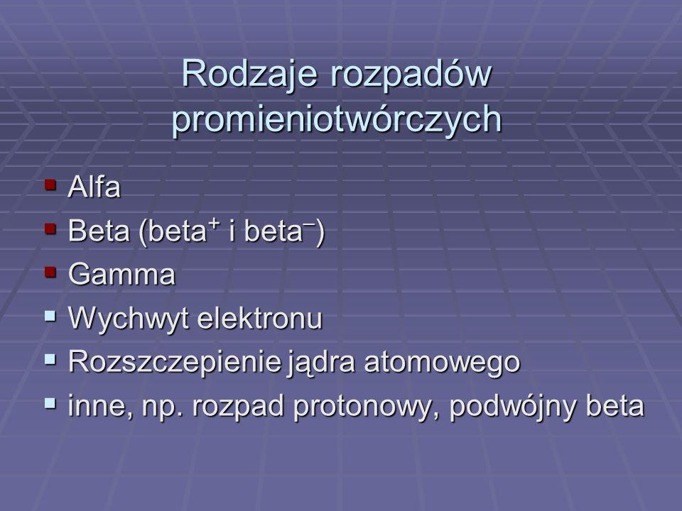 Rodzaje rozpadów promieniotwórczych Alfa Alfa Beta (beta + i beta _ ) Beta (beta + i beta _ ) Gamma Gamma Wychwyt elektronu Wychwyt elektronu Rozszcze