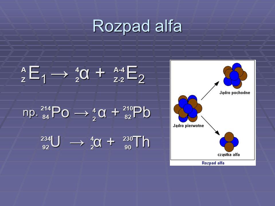 E 1 α + E 2 np. Po α + Pb U α + Th U α + Th Rozpad alfa 42 234 92 92 A-4 A-4 Z-2 Z-2AZ 42230 90 90 214 84 84 42 210 82 82