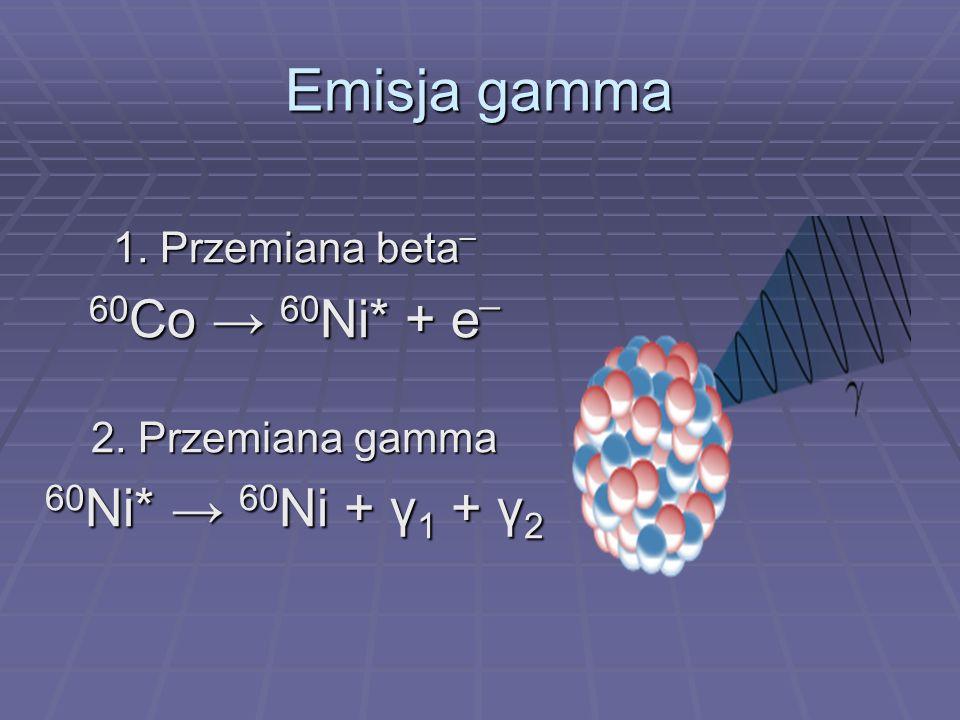 Emisja gamma 1. Przemiana beta _ 60 Co 60 Ni* + e _ 2. Przemiana gamma 60 Ni* 60 Ni + γ 1 + γ 2