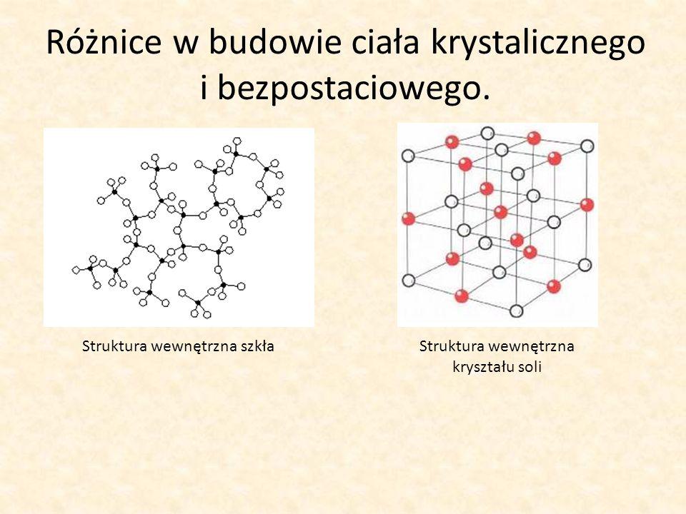 Różnice w budowie ciała krystalicznego i bezpostaciowego. Struktura wewnętrzna szkłaStruktura wewnętrzna kryształu soli