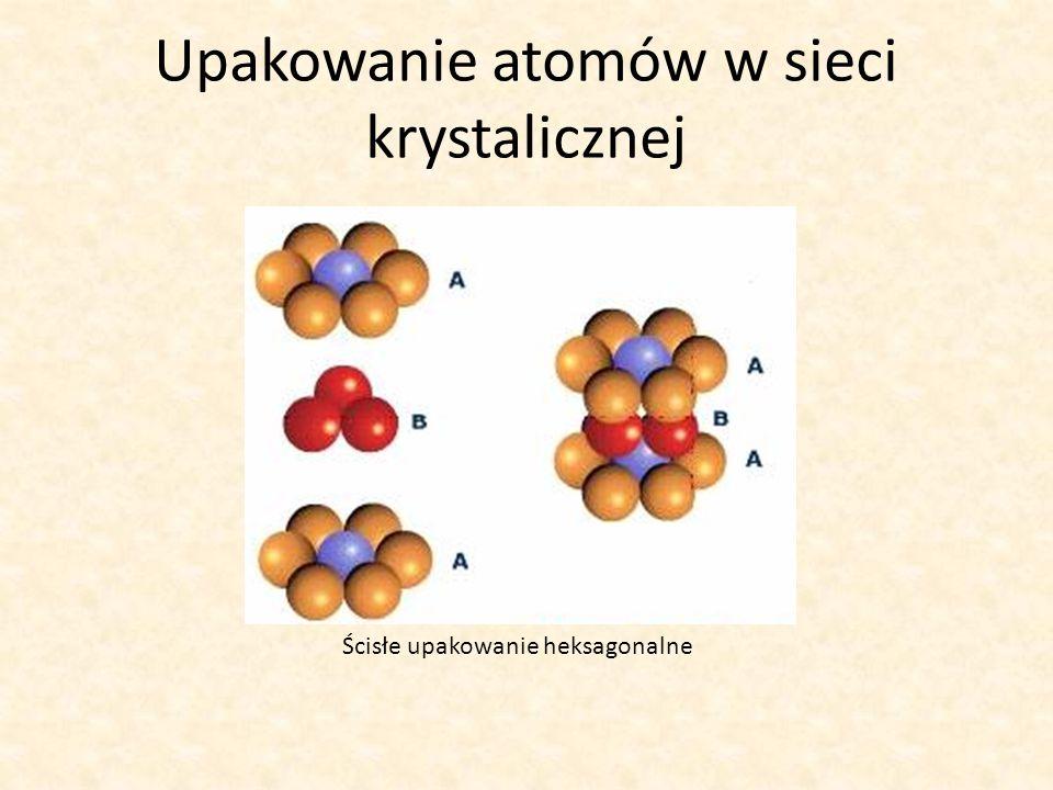 Upakowanie atomów w sieci krystalicznej Ścisłe upakowanie heksagonalne