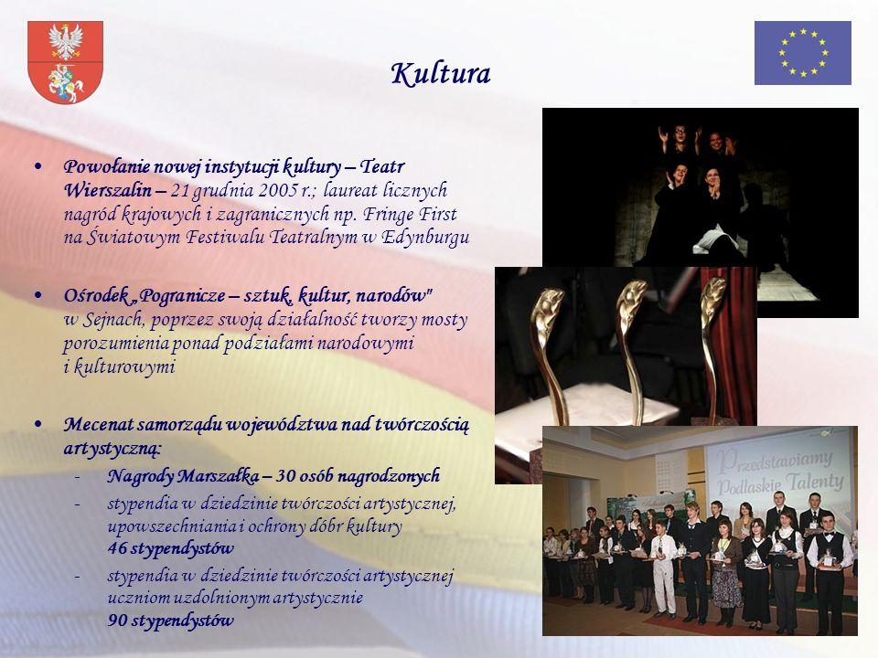 Kultura Powołanie nowej instytucji kultury – Teatr Wierszalin – 21 grudnia 2005 r.; laureat licznych nagród krajowych i zagranicznych np. Fringe First