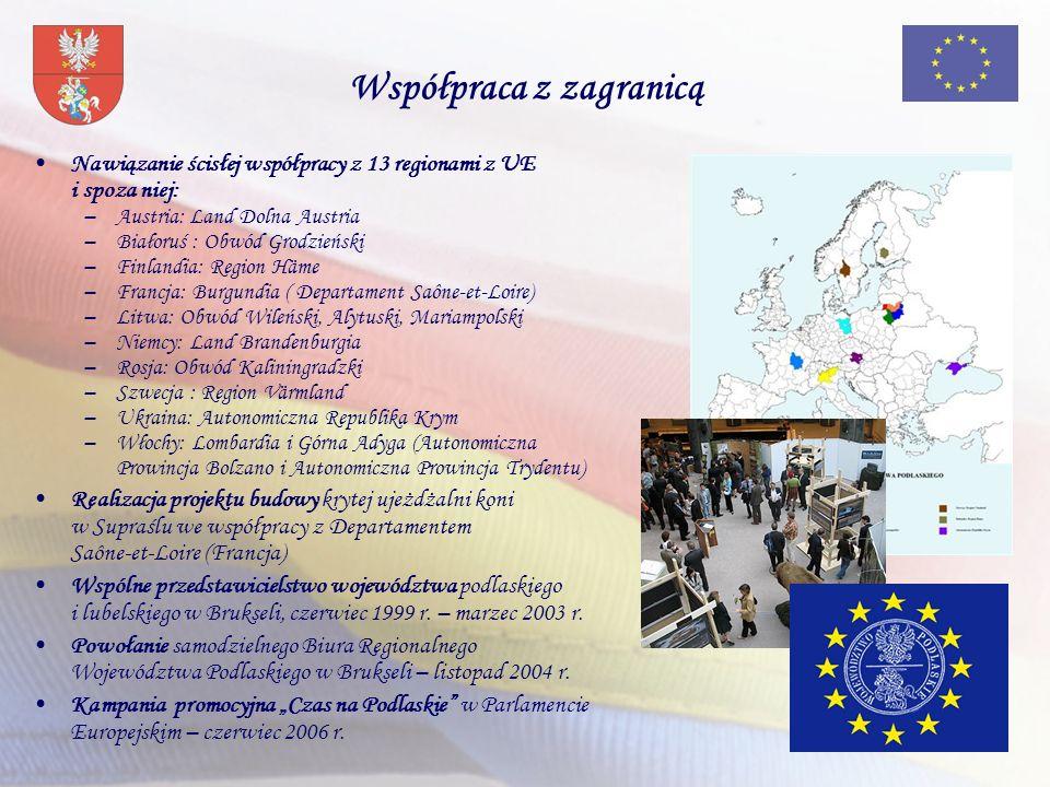 Współpraca z zagranicą Nawiązanie ścisłej współpracy z 13 regionami z UE i spoza niej: –Austria: Land Dolna Austria –Białoruś : Obwód Grodzieński –Fin
