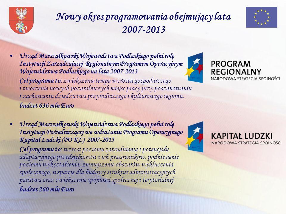Urząd Marszałkowski Województwa Podlaskiego pełni rolę Instytucji Zarządzającej Regionalnym Programem Operacyjnym Województwa Podlaskiego na lata 2007
