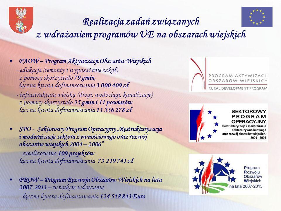 PAOW – Program Aktywizacji Obszarów Wiejskich - edukacja (remonty i wyposażenie szkół) z pomocy skorzystało 79 gmin, łączna kwota dofinansowania 3 000