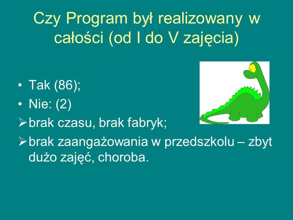 Czy Program był realizowany w całości (od I do V zajęcia) Tak (86); Nie: (2) brak czasu, brak fabryk; brak zaangażowania w przedszkolu – zbyt dużo zajęć, choroba.