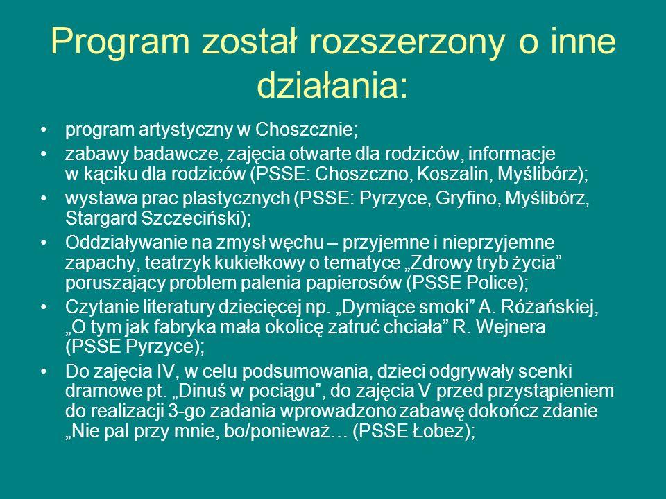 Program został rozszerzony o inne działania: program artystyczny w Choszcznie; zabawy badawcze, zajęcia otwarte dla rodziców, informacje w kąciku dla