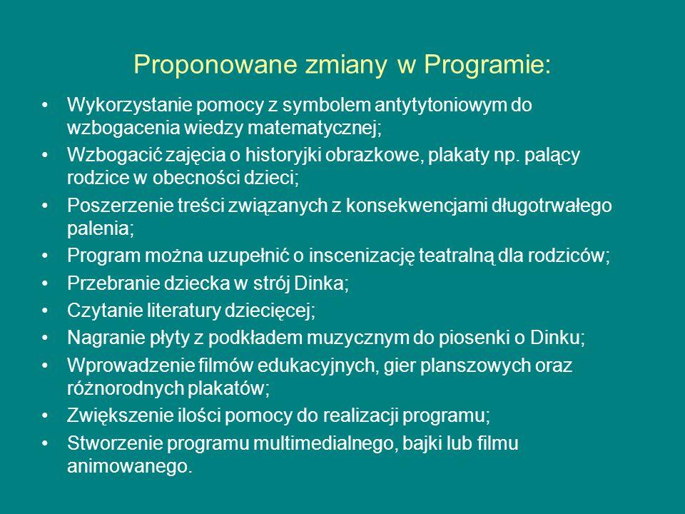 Proponowane zmiany w Programie: Wykorzystanie pomocy z symbolem antytytoniowym do wzbogacenia wiedzy matematycznej; Wzbogacić zajęcia o historyjki obr