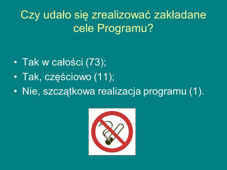 Czy udało się zrealizować zakładane cele Programu? Tak w całości (73); Tak, częściowo (11); Nie, szczątkowa realizacja programu (1).