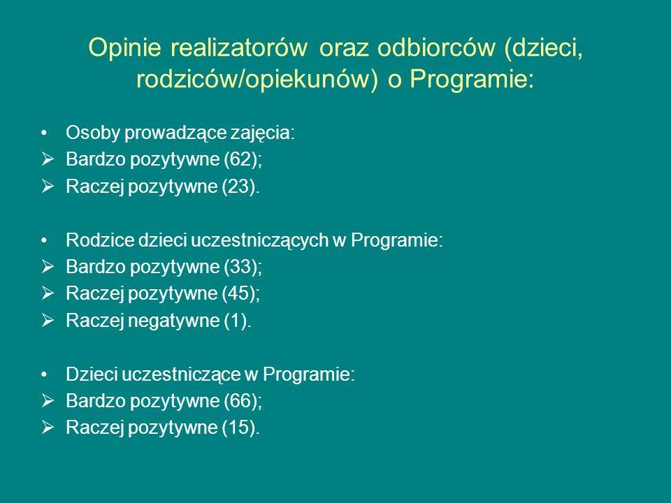 Opinie realizatorów oraz odbiorców (dzieci, rodziców/opiekunów) o Programie: Osoby prowadzące zajęcia: Bardzo pozytywne (62); Raczej pozytywne (23). R