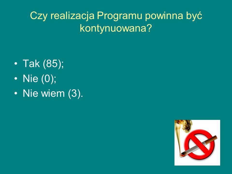 Czy realizacja Programu powinna być kontynuowana? Tak (85); Nie (0); Nie wiem (3).