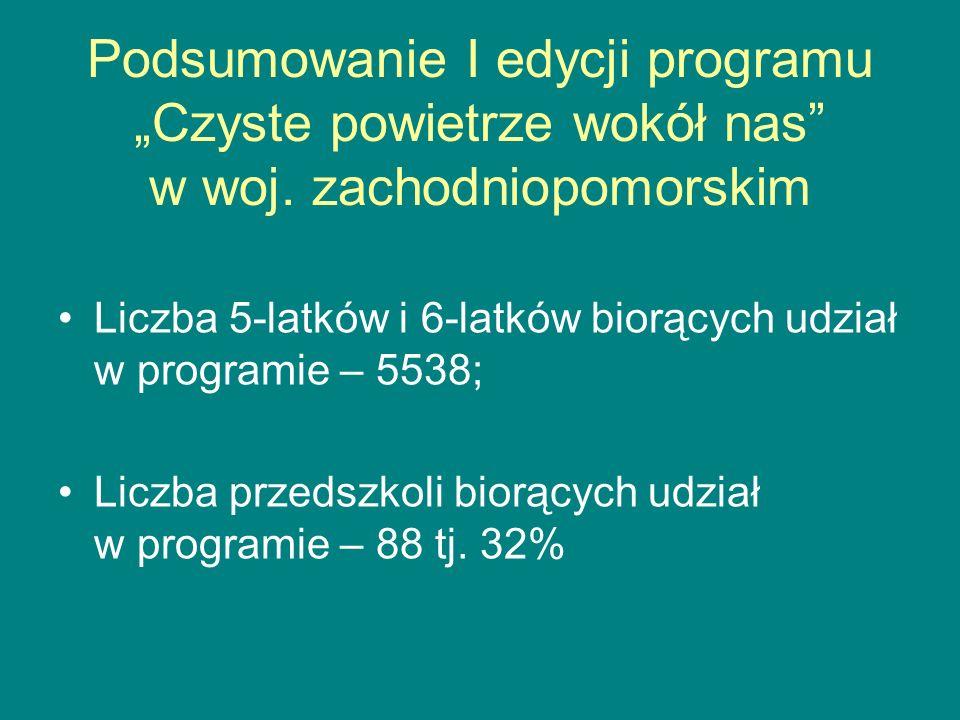 Opinie realizatorów oraz odbiorców (dzieci, rodziców/opiekunów) o Programie: Osoby prowadzące zajęcia: Bardzo pozytywne (62); Raczej pozytywne (23).