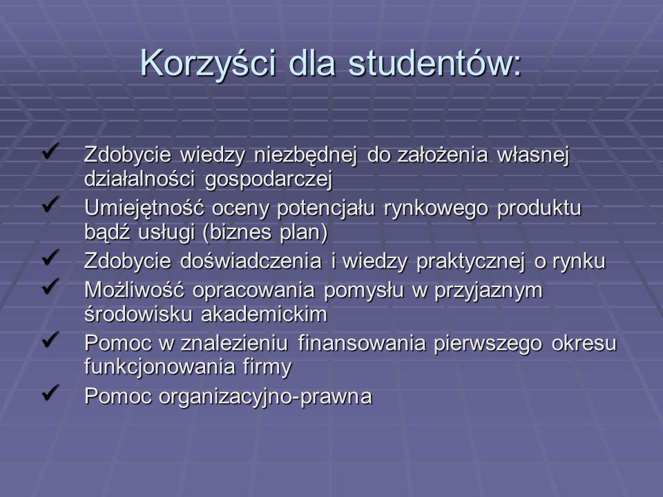 Korzyści dla studentów: Zdobycie wiedzy niezbędnej do założenia własnej działalności gospodarczej Zdobycie wiedzy niezbędnej do założenia własnej dzia