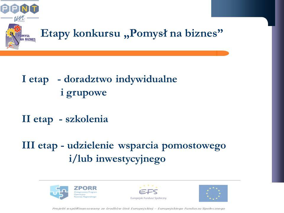 Etapy konkursu Pomysł na biznes I etap - doradztwo indywidualne i grupowe II etap - szkolenia III etap - udzielenie wsparcia pomostowego i/lub inwestycyjnego