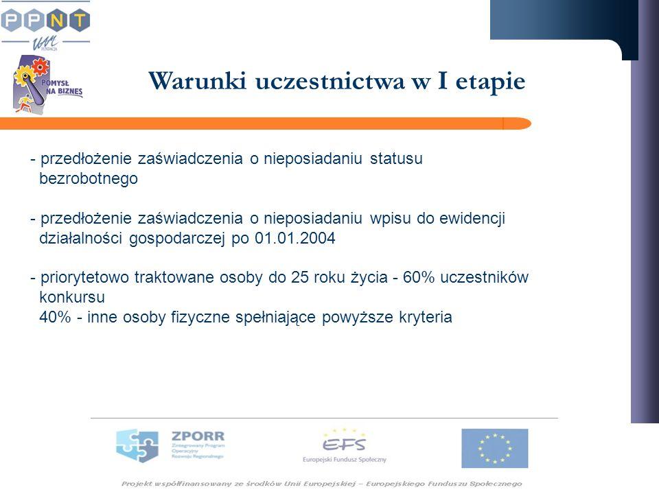 Warunki uczestnictwa w I etapie - przedłożenie zaświadczenia o nieposiadaniu statusu bezrobotnego - przedłożenie zaświadczenia o nieposiadaniu wpisu d