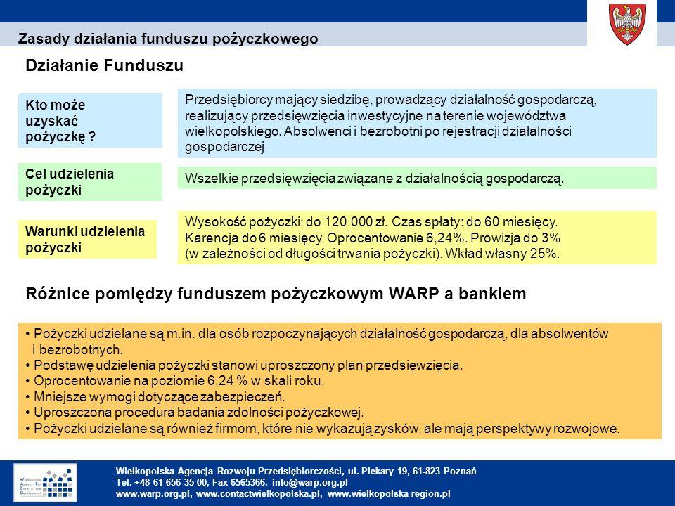 1. Einleitung Zasady działania funduszu pożyczkowego Kto może uzyskać pożyczkę .