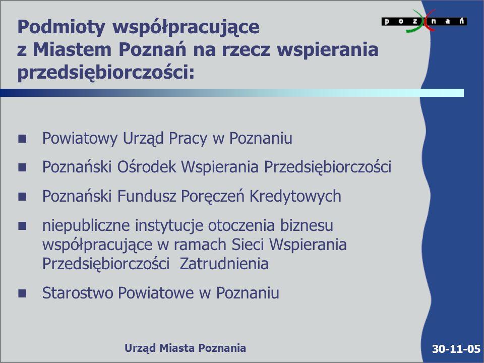 30-11-05 Urząd Miasta Poznania Wielkopolska Platforma Innowacyjna Projekt realizowany z dotacji UE (EFS) instrument wspomagania transferu nowych technologii z poznańskich placówek naukowych do przedsiębiorstw (zwłaszcza sektora MŚP) zainteresowanych ich praktycznym wdrażaniem.