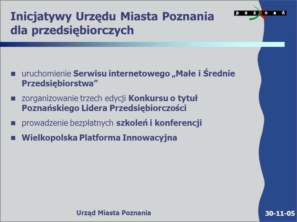 30-11-05 Urząd Miasta Poznania Inicjatywy Urzędu Miasta Poznania dla przedsiębiorczych n n utworzenie Poznańskiego Funduszu Poręczeń Kredytowych- kapitał poręczeniowy 4.5 mln PLN, dodatkowo dokapitalizowany środkami Polskiej Agenci Rozwoju Przedsiębiorczości w wysokości 10 mln PLN n n finansowanie Poznańskiego Ośrodka Wspierania Przedsiębiorczości - bezpłatne szkolenia i doradztwo dla MSP n n wprowadzenie zintegrowanego systemu ewidencji i obsługi przedsiębiorców z wykorzystaniem Internetu n n uruchomienie Punktu Informacji Gospodarczej n n utworzenie Oddziału Wspierania Przedsiębiorczości