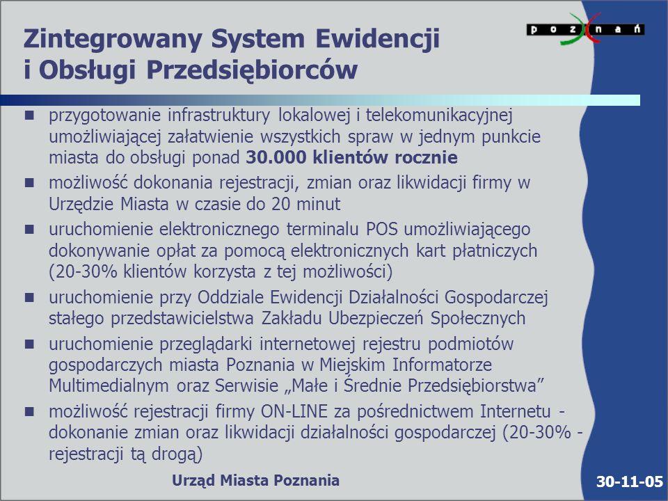 30-11-05 Urząd Miasta Poznania Jednostki Urzędu Miasta Poznania wspierające przedsiębiorców: Wydział Działalności Gospodarczej: n n34 osoby, w tym 5-osobowy Oddział Wspierania Przedsiębiorczości n nrejestracja działalności gospodarczej n nwydawanie zezwoleń na sprzedaż alkoholu oraz licencji TAXI n ninformacja i doradztwo gospodarcze n nopracowywanie i realizacji programów wspierania dla małych i średnich przedsiębiorców Biuro Promocji Inwestycji: n n4-osobowy zespół n npromocja gospodarcza Miasta Poznania n npozyskiwanie i obsługa dużych inwestorów krajowych i zagranicznych