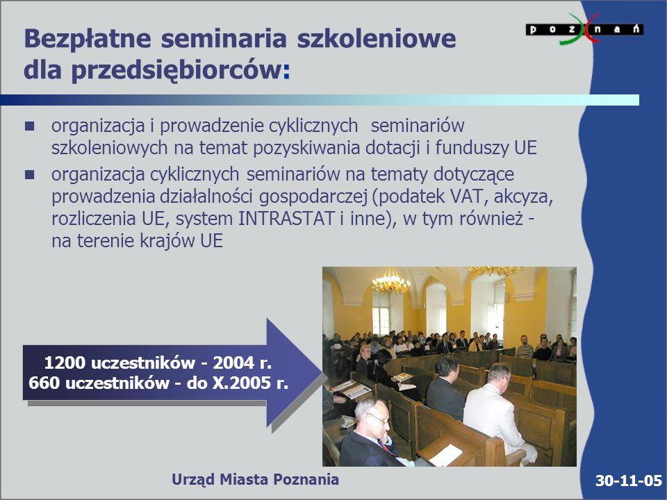 30-11-05 Urząd Miasta Poznania Inne elementy wsparcia - na szczeblu regionalnym i krajowym nmożliwość uzyskania preferencyjnych kredytów i pożyczek (udzielanych w Poznaniu m.in.