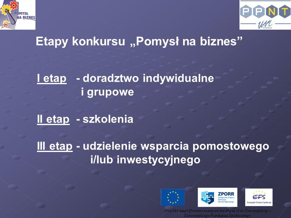 Etapy konkursu Pomysł na biznes I etap - doradztwo indywidualne i grupowe II etap - szkolenia III etap - udzielenie wsparcia pomostowego i/lub inwesty