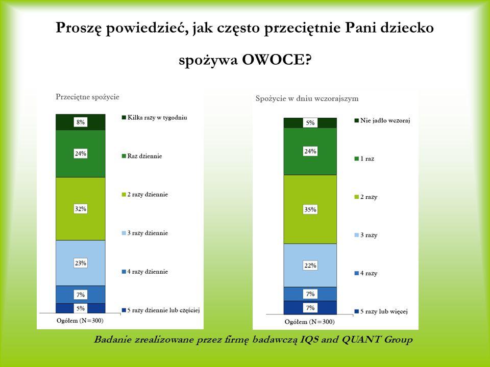 Proszę powiedzieć, jak często przeciętnie Pani dziecko spożywa OWOCE? Badanie zrealizowane przez firmę badawczą IQS and QUANT Group