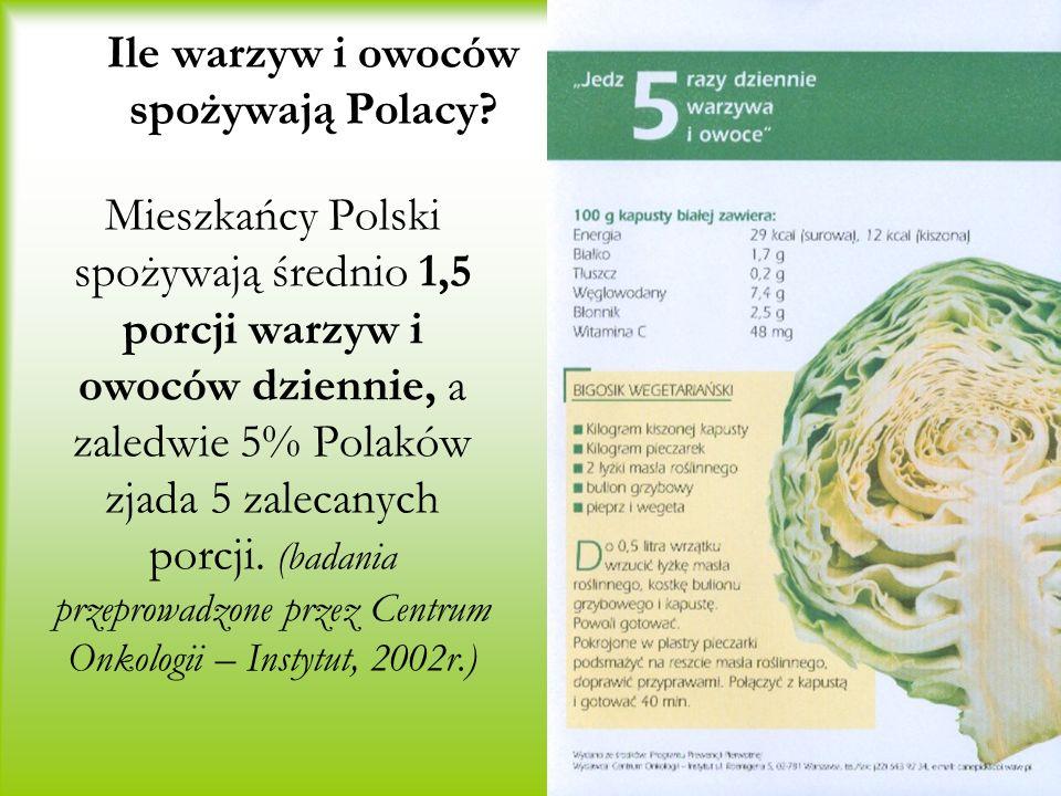 Ile warzyw i owoców spożywają Polacy? Mieszkańcy Polski spożywają średnio 1,5 porcji warzyw i owoców dziennie, a zaledwie 5% Polaków zjada 5 zalecanyc