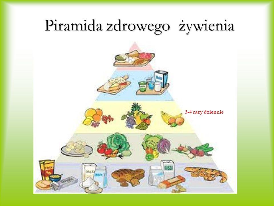 Piramida zdrowego żywienia 3-4 razy dziennie
