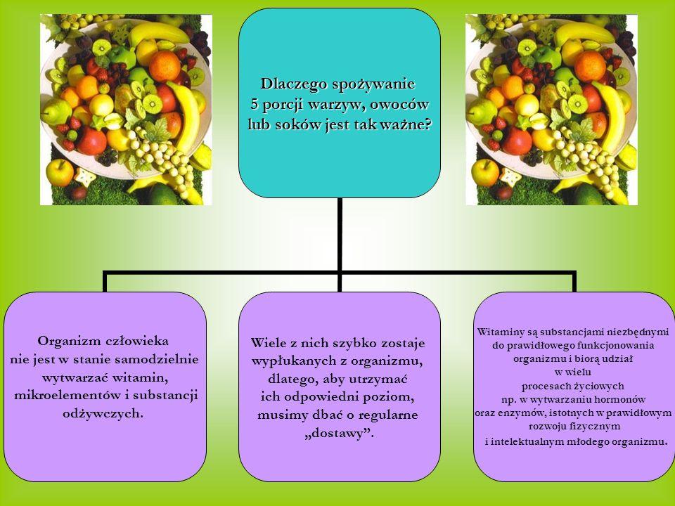 Dlaczego spożywanie 5 porcji warzyw, owoców lub soków jest tak ważne? Organizm człowieka nie jest w stanie samodzielnie wytwarzać witamin, mikroelemen