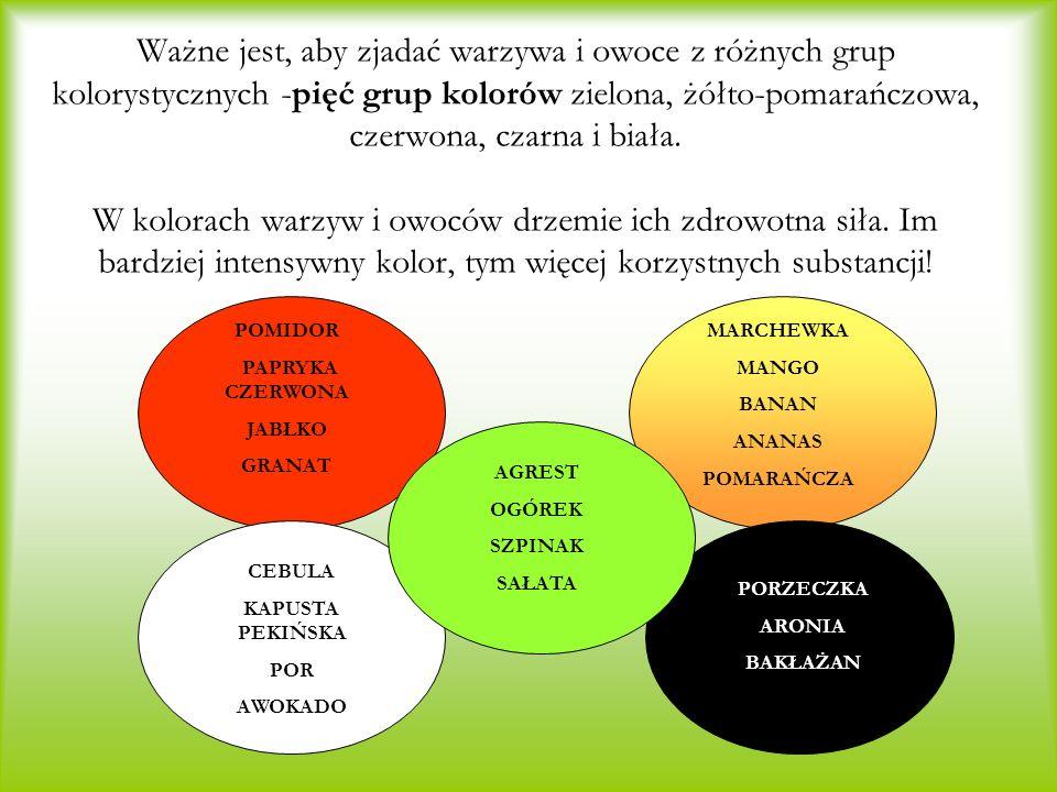 Ważne jest, aby zjadać warzywa i owoce z różnych grup kolorystycznych -pięć grup kolorów zielona, żółto-pomarańczowa, czerwona, czarna i biała. W kolo