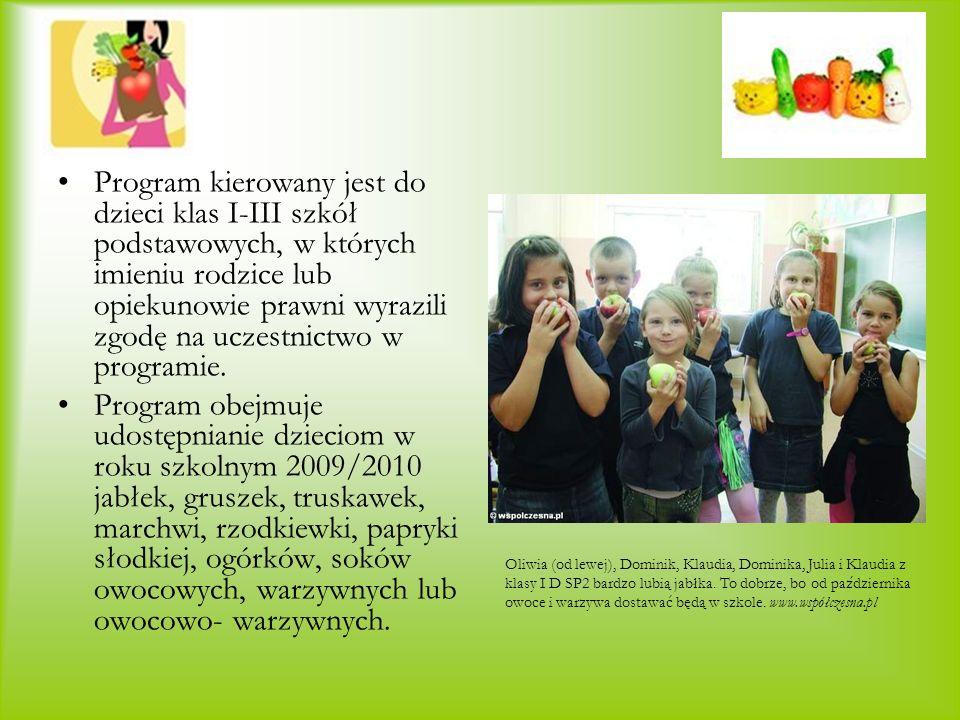 Czy do szkoły daje Pani dzieciom owoce i warzywa.