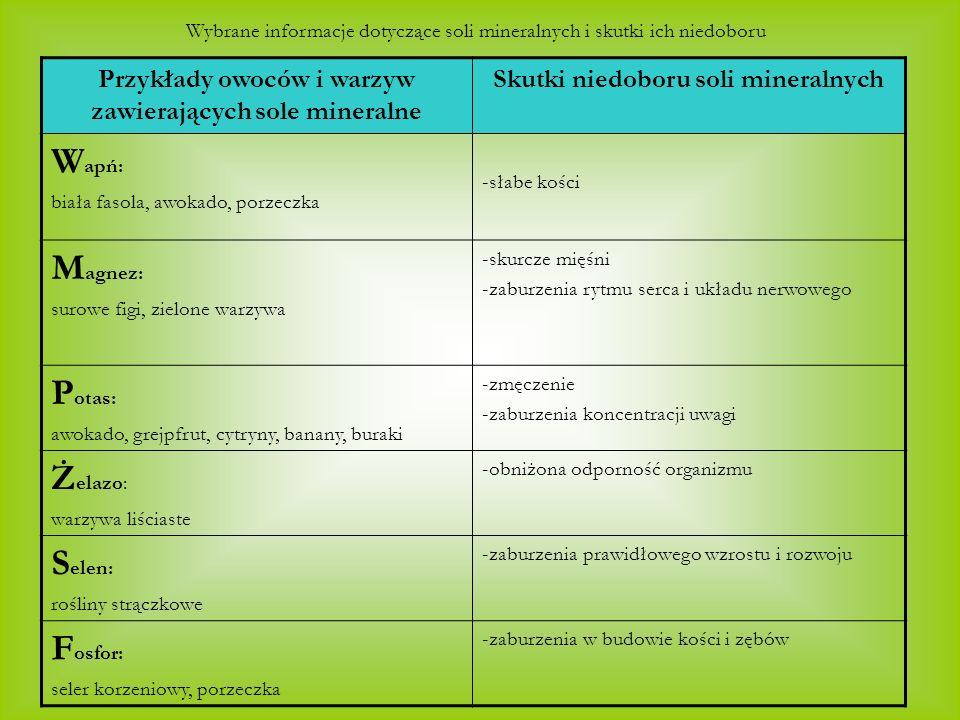 Wybrane informacje dotyczące soli mineralnych i skutki ich niedoboru Przykłady owoców i warzyw zawierających sole mineralne Skutki niedoboru soli mineralnych W apń: biała fasola, awokado, porzeczka -słabe kości M agnez: surowe figi, zielone warzywa -skurcze mięśni -zaburzenia rytmu serca i układu nerwowego P otas: awokado, grejpfrut, cytryny, banany, buraki -zmęczenie -zaburzenia koncentracji uwagi Ż elazo: warzywa liściaste -obniżona odporność organizmu S elen: rośliny strączkowe -zaburzenia prawidłowego wzrostu i rozwoju F osfor: seler korzeniowy, porzeczka -zaburzenia w budowie kości i zębów