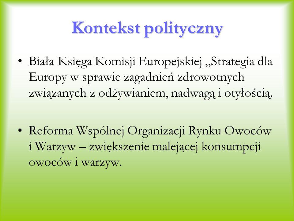 Kontekst polityczny Biała Księga Komisji Europejskiej Strategia dla Europy w sprawie zagadnień zdrowotnych związanych z odżywianiem, nadwagą i otyłością.