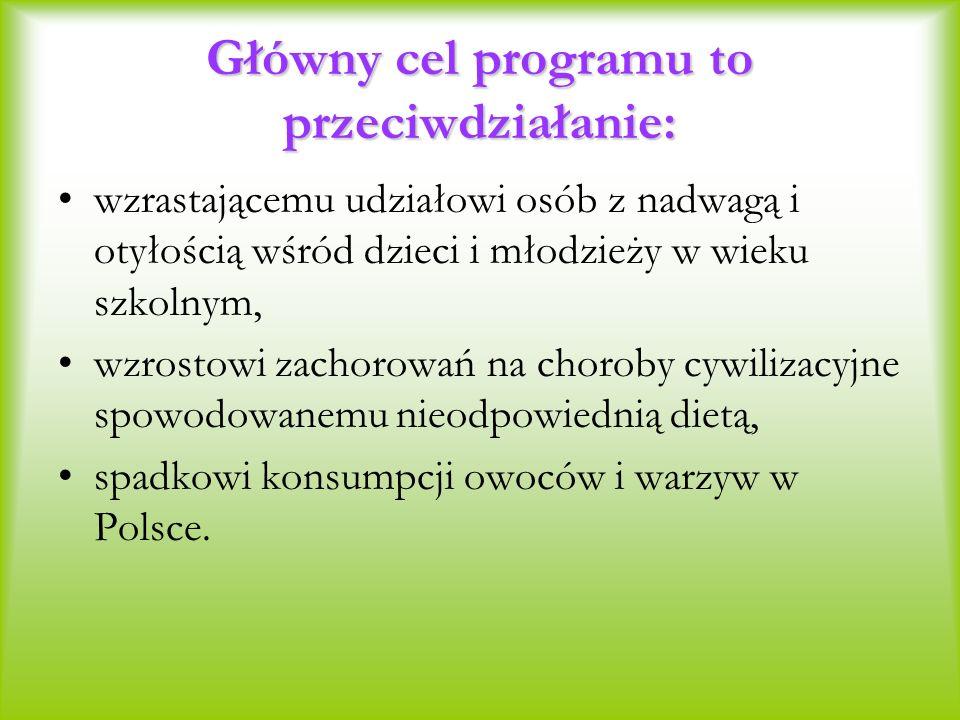 Główny cel programu to przeciwdziałanie: wzrastającemu udziałowi osób z nadwagą i otyłością wśród dzieci i młodzieży w wieku szkolnym, wzrostowi zachorowań na choroby cywilizacyjne spowodowanemu nieodpowiednią dietą, spadkowi konsumpcji owoców i warzyw w Polsce.