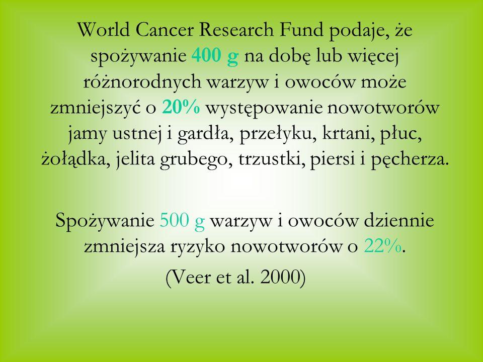 World Cancer Research Fund podaje, że spożywanie 400 g na dobę lub więcej różnorodnych warzyw i owoców może zmniejszyć o 20% występowanie nowotworów j