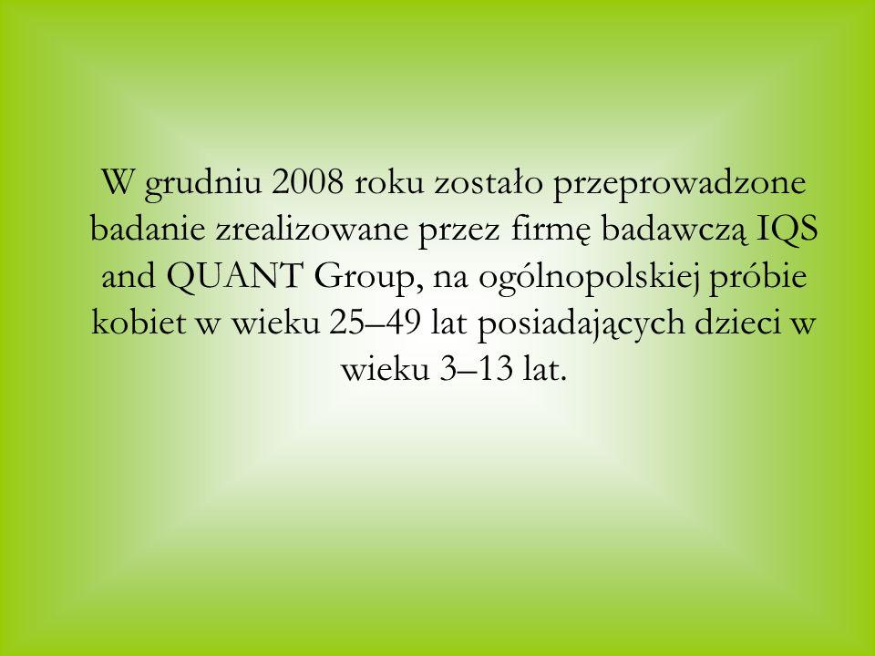 W grudniu 2008 roku zostało przeprowadzone badanie zrealizowane przez firmę badawczą IQS and QUANT Group, na ogólnopolskiej próbie kobiet w wieku 25–4