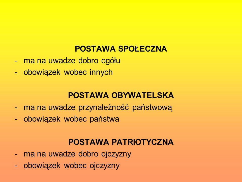 Więź z narodem Zdecydowana większość czuje bardzo silną więź z Polską (78%) 36% ankietowanych nie łączy patriotyzmu z płaceniem podatków, 20% nie ma zdania Większość uważa, że świat przeżywa kryzys wartości ( 58%)